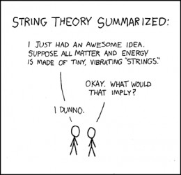 modern string theory physics