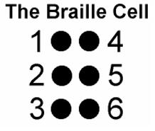 braille cell