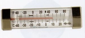 Negative forty  -40°F=-40°C