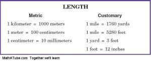 measurement chart-length
