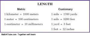 measurement chart-length