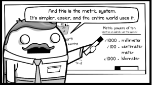 metric-system-copyright-Allan-Inman