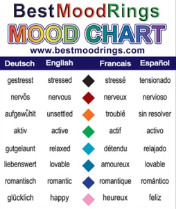 Mood-Chart-Color