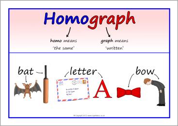 Letter Word Homophones