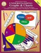 bar graphs, pie charts and venn diagrams