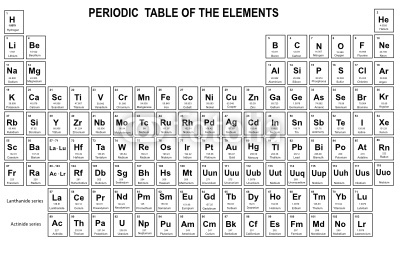 Did you know it s the fasab fact show fasab for 11 20 elements on the periodic table