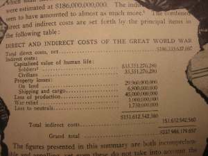 WWI Cost of War