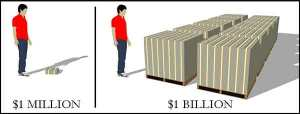 1 billion versus 1 million dollars