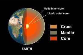 Earth's solid inner core spins one way and the liquid outer core spins the other