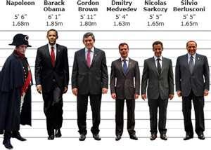 napoleon height