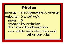 a photon
