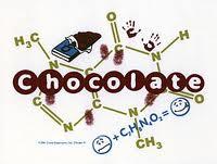 theobromine chocolate