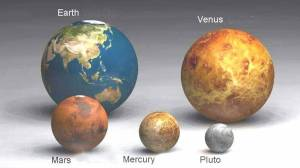 planets in our solar system smaller than earth