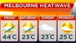 australia heat wave 2014