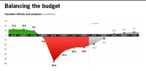 budget2013_BalancingTheBudget_new