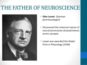 Dr. Otto Loewi