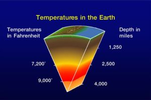 temperature of the Earth's core