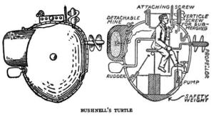 Turtle_submarine_first submarine attack in history took place in New York Harbor in 1776